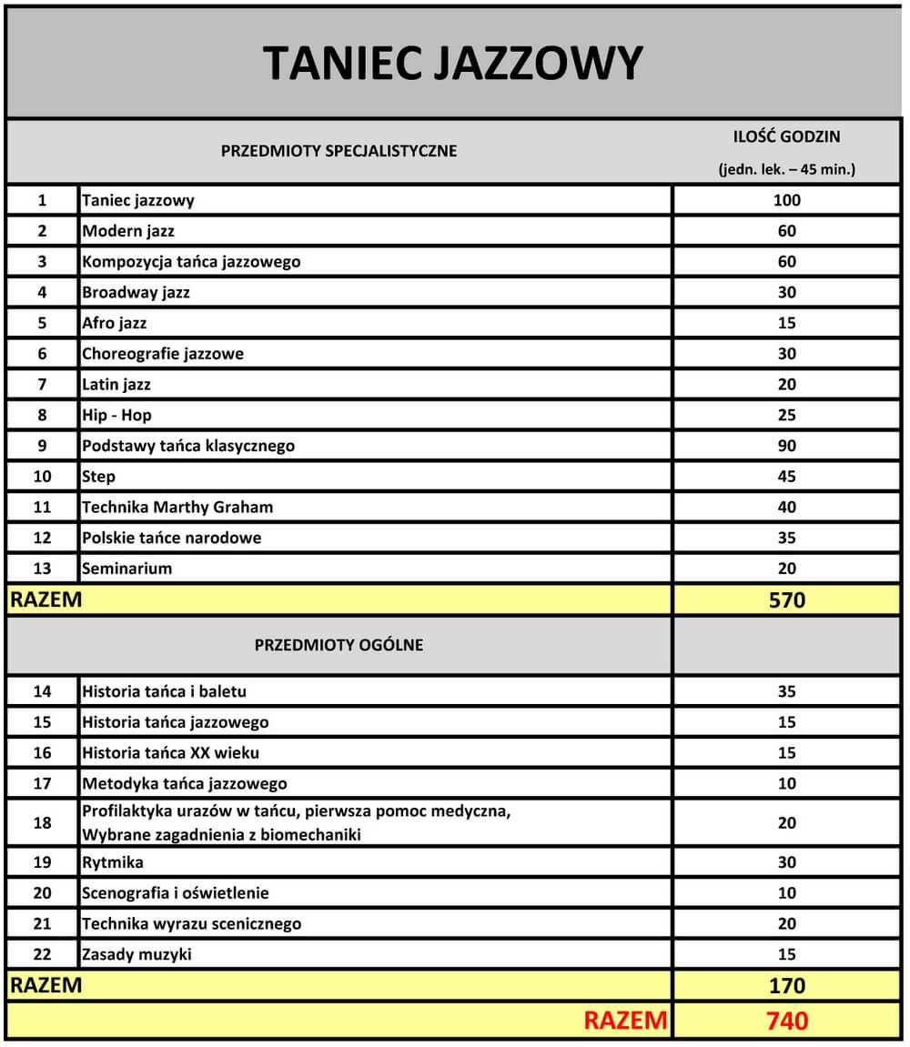 tabela z pozycjami